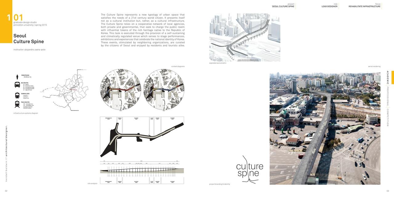 Seoul Culture Spine