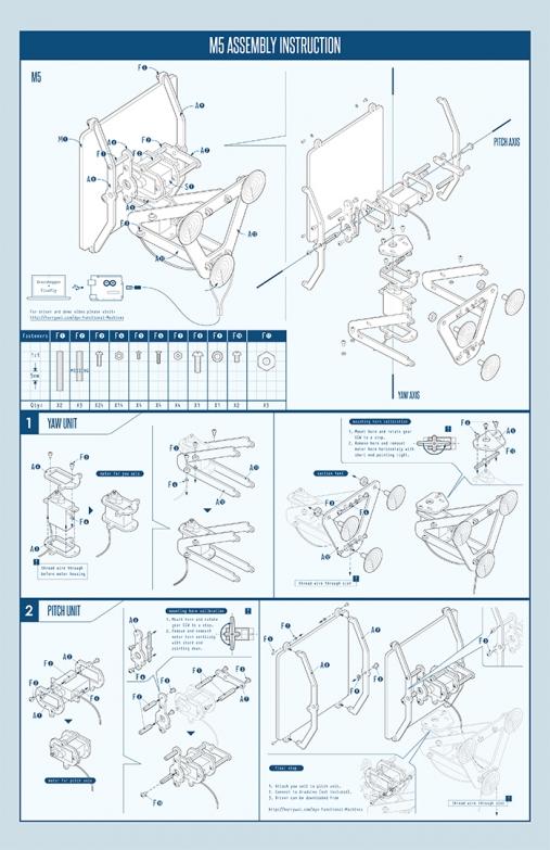 Machine 5 - Instructions 2